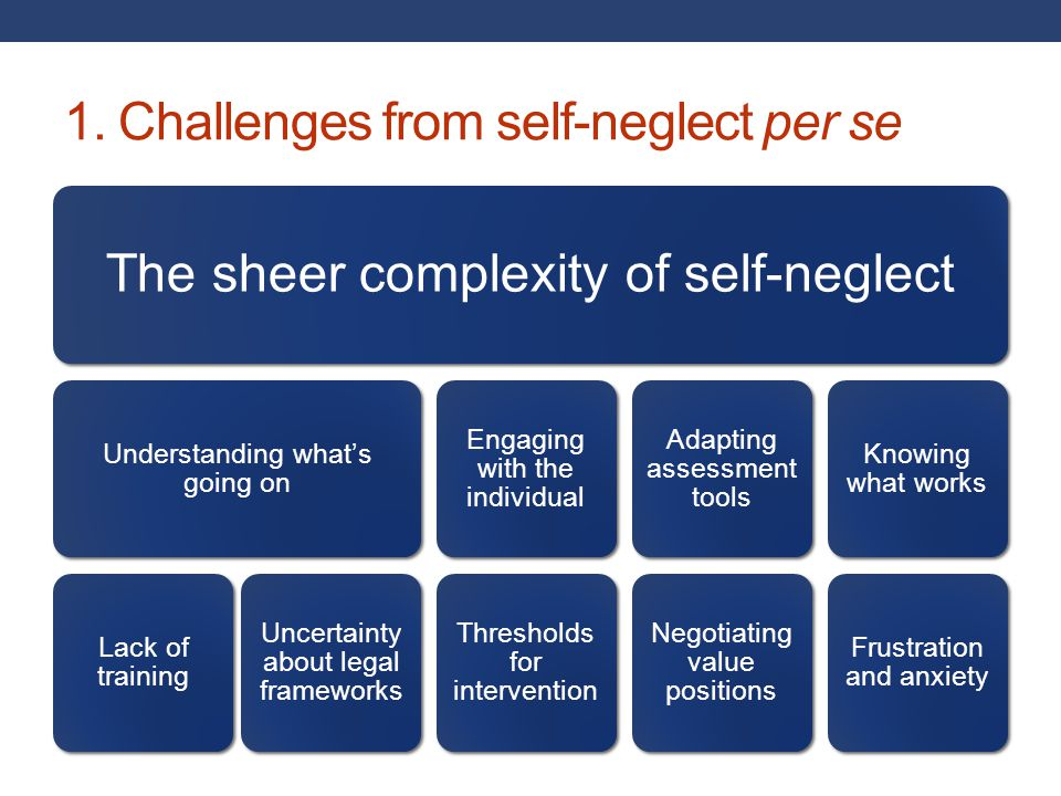 1. Challenges from self-neglect per se