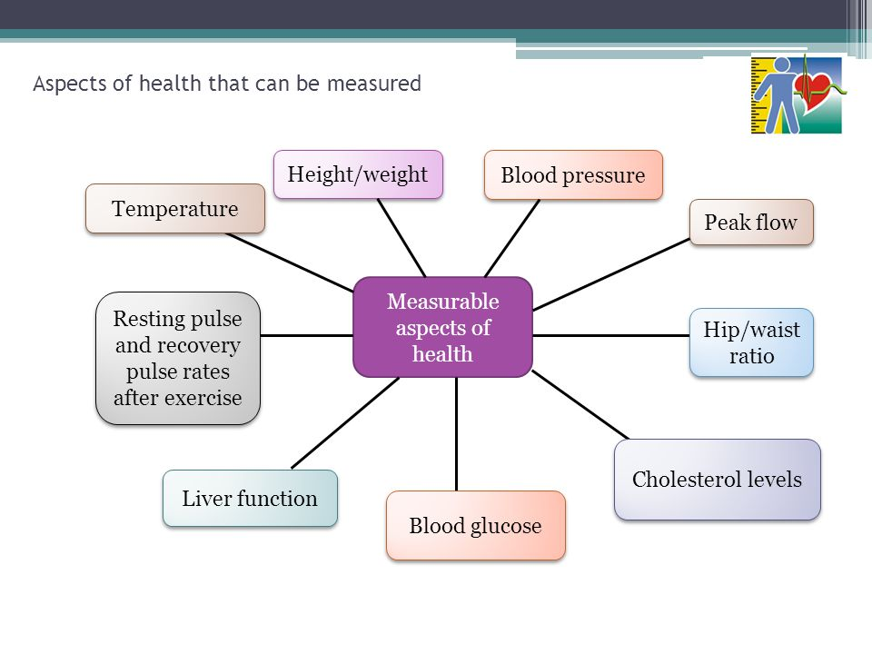 Aspects of health that can be measured