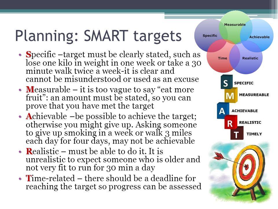 Planning: SMART targets