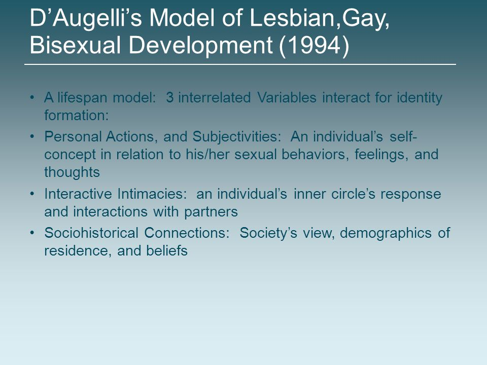D'Augelli's Model of Lesbian,Gay, Bisexual Development (1994)