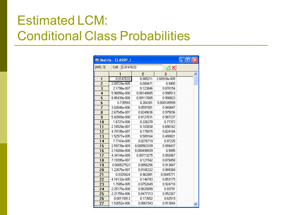 Estimated LCM: Conditional Class Probabilities