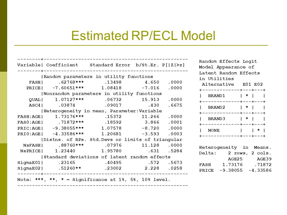 Estimated RP/ECL Model