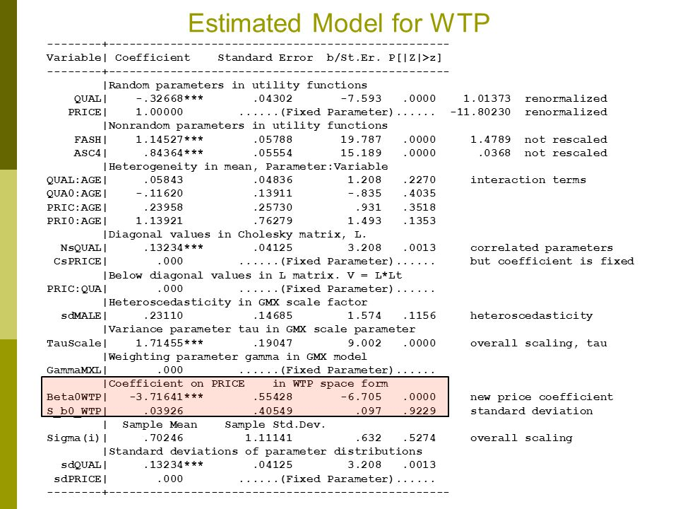 Estimated Model for WTP