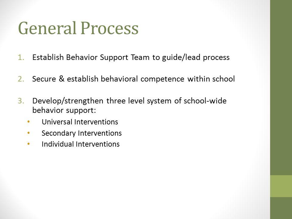 General Process Establish Behavior Support Team to guide/lead process