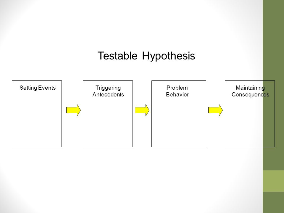 Testable Hypothesis Setting Events Triggering Antecedents Problem