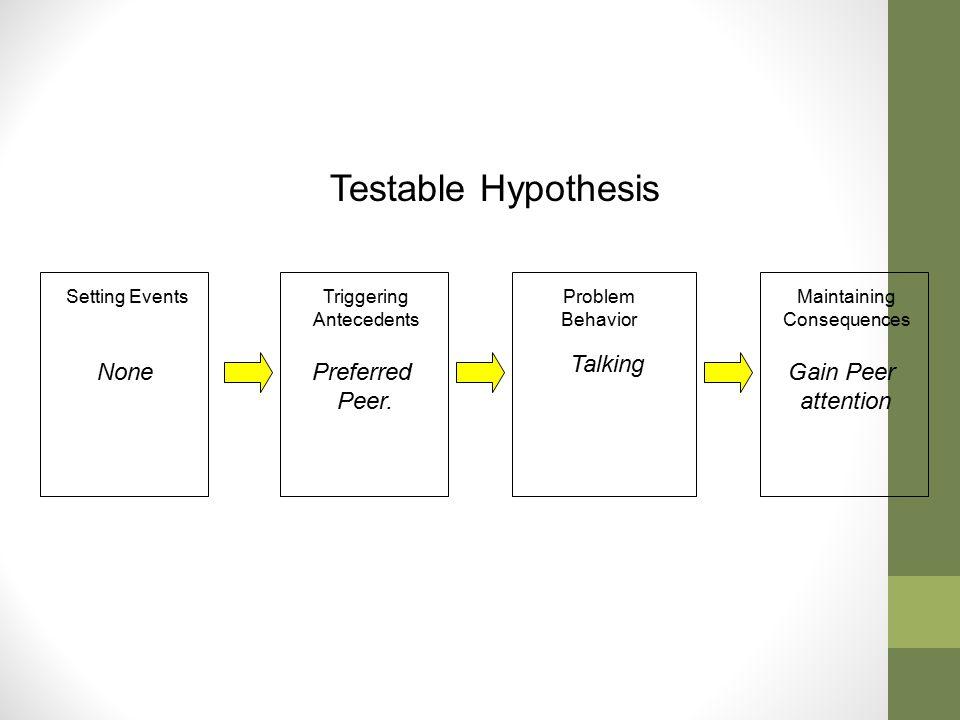 Testable Hypothesis Talking None Preferred Peer. Gain Peer attention