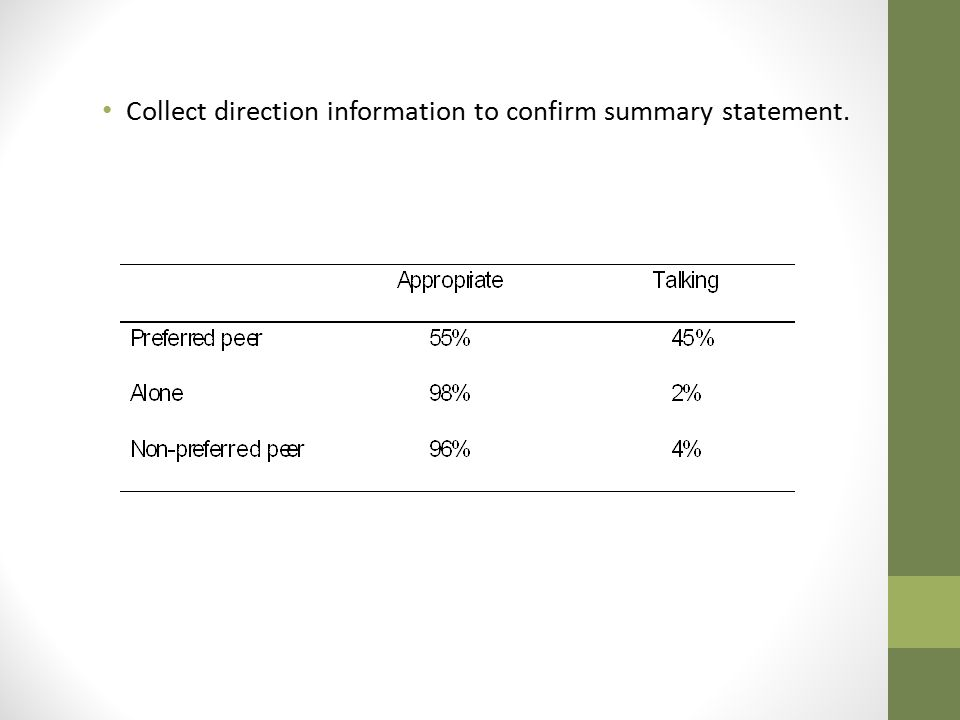 Collect direction information to confirm summary statement.