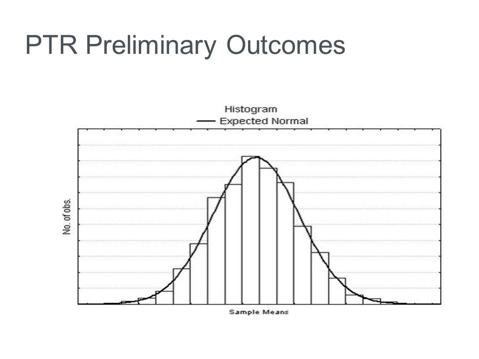 PTR Preliminary Outcomes