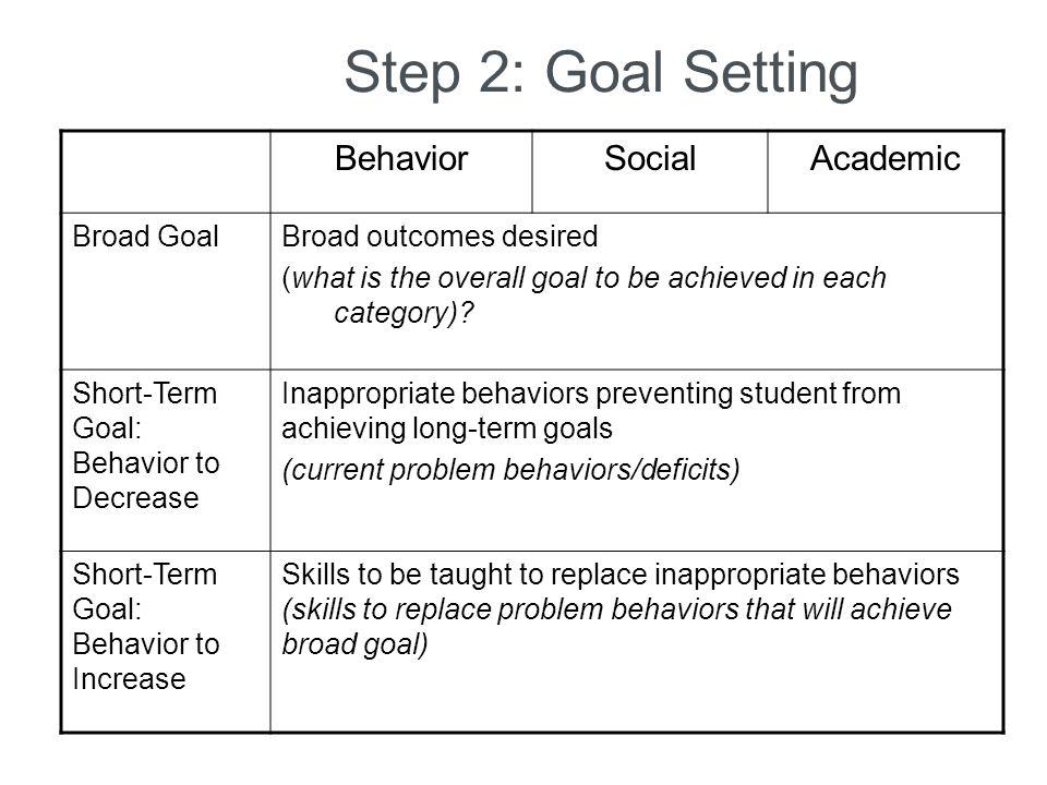 Step 2: Goal Setting Behavior Social Academic Broad Goal
