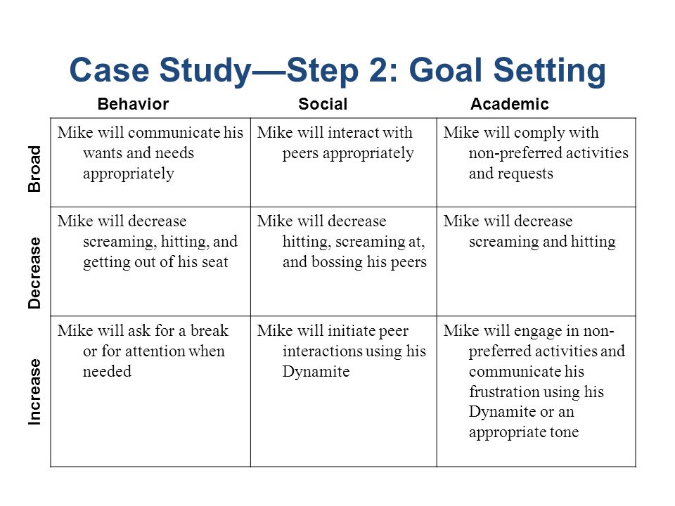 goal movie case study Soccer + melodrama older tweens and up read common sense media's goal  the dream begins review, age rating, and parents guide.