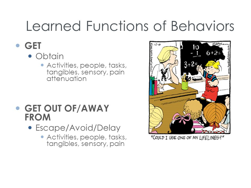 Learned Functions of Behaviors