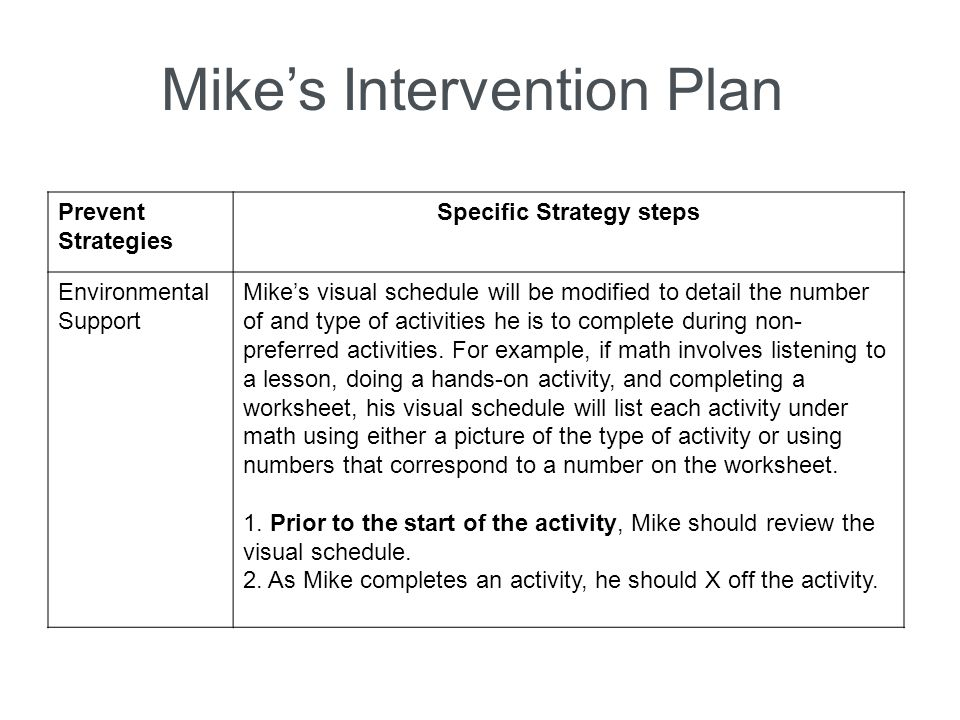 Mike's Intervention Plan