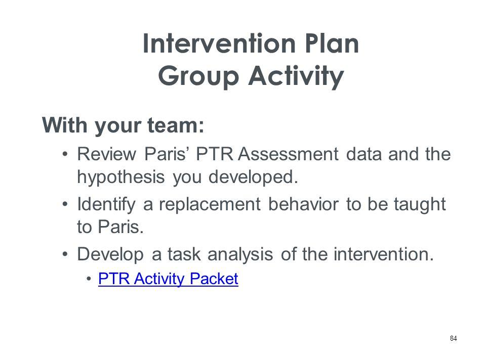 Intervention Plan Group Activity