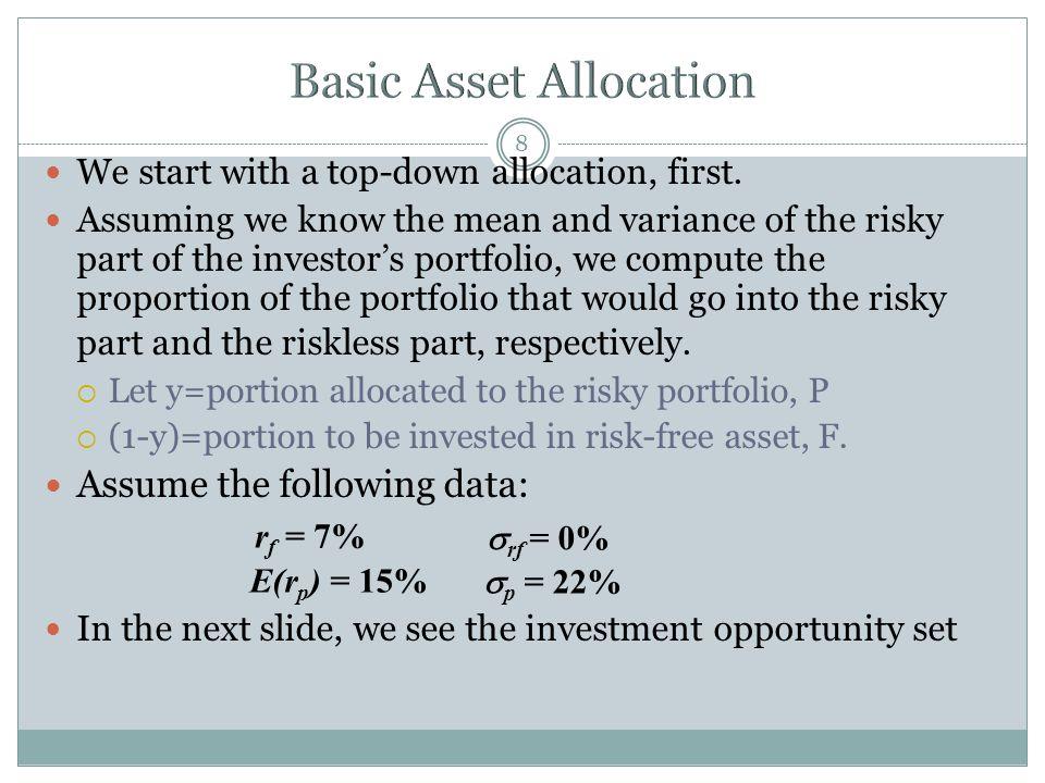 Basic Asset Allocation
