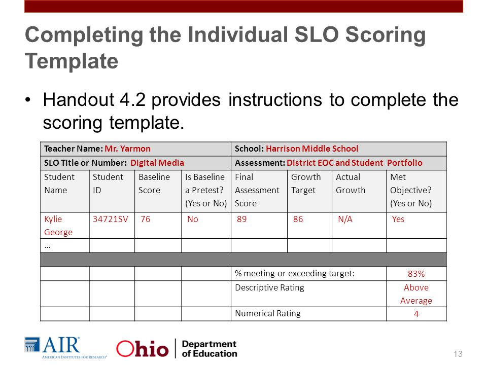 Completing the Individual SLO Scoring Template