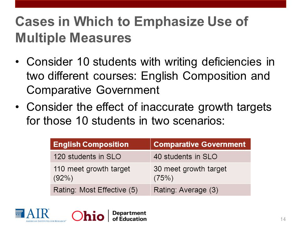 Cases in Which to Emphasize Use of Multiple Measures
