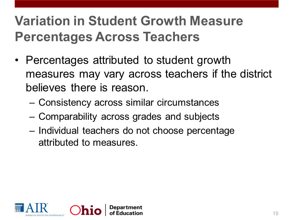 Variation in Student Growth Measure Percentages Across Teachers
