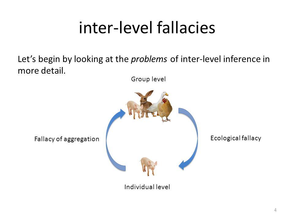 inter-level fallacies