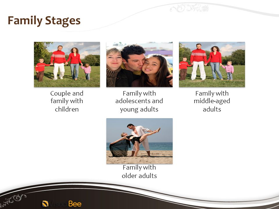 Family Stages Couple and family with children