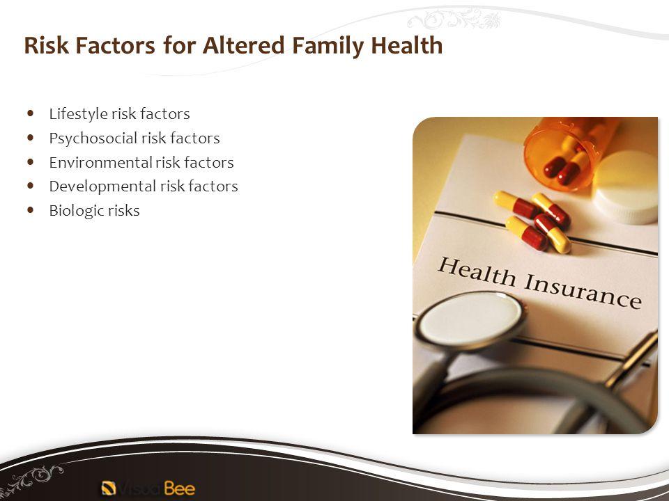Risk Factors for Altered Family Health