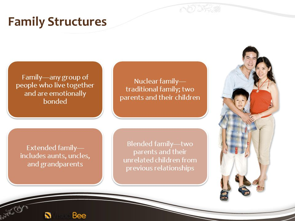 Family Structures Family—any group of people who live together and are emotionally bonded.