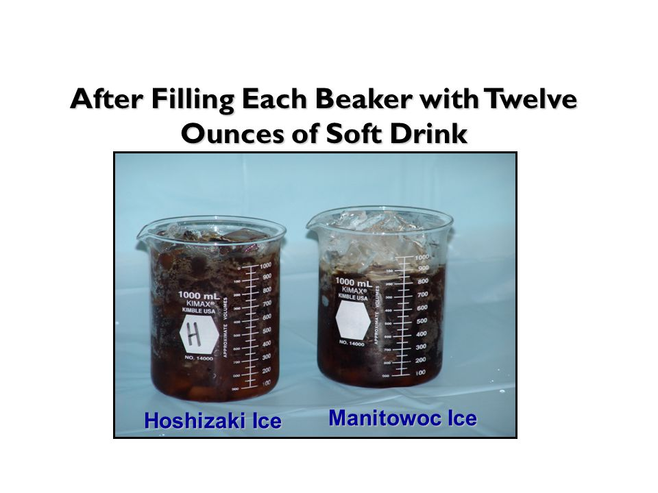 After Filling Each Beaker with Twelve Ounces of Soft Drink