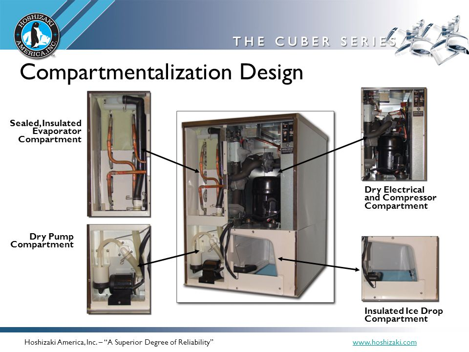 Compartmentalization Design