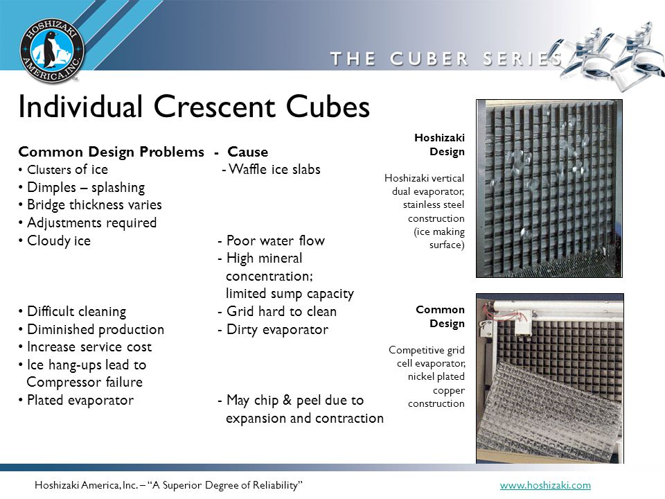 Individual Crescent Cubes