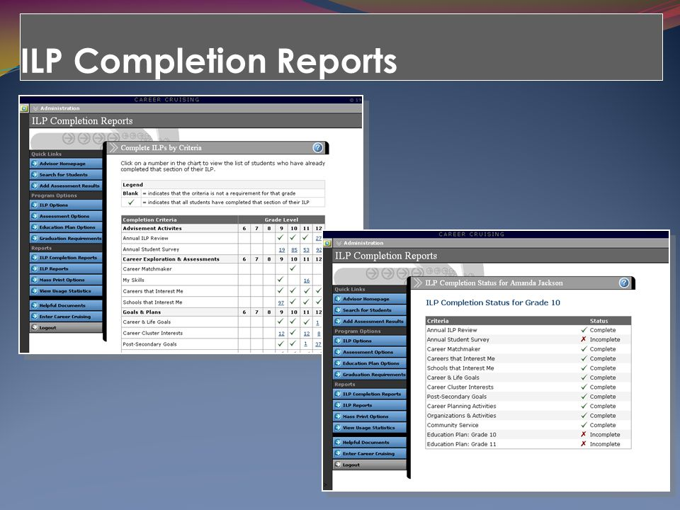 ILP Completion Reports