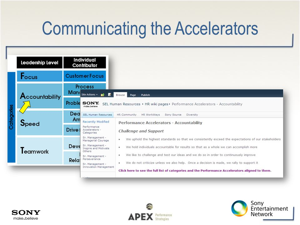 Communicating the Accelerators
