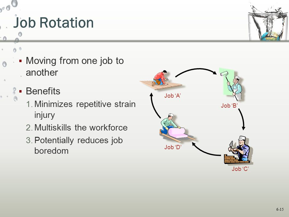 Job Rotation Moving from one job to another Benefits