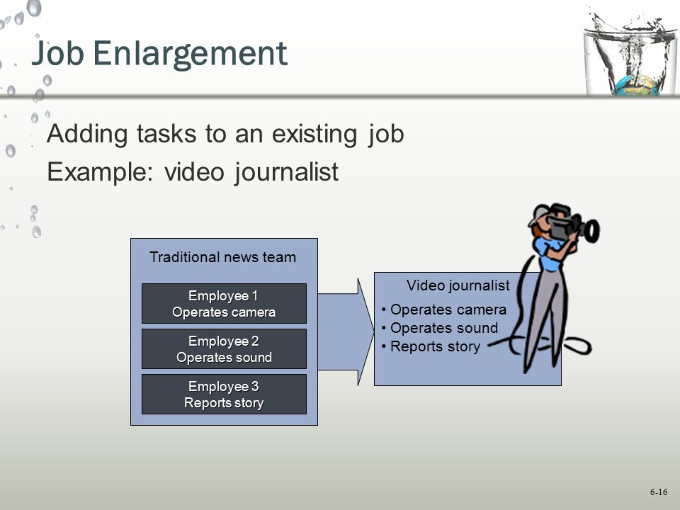 Job Enlargement Adding tasks to an existing job