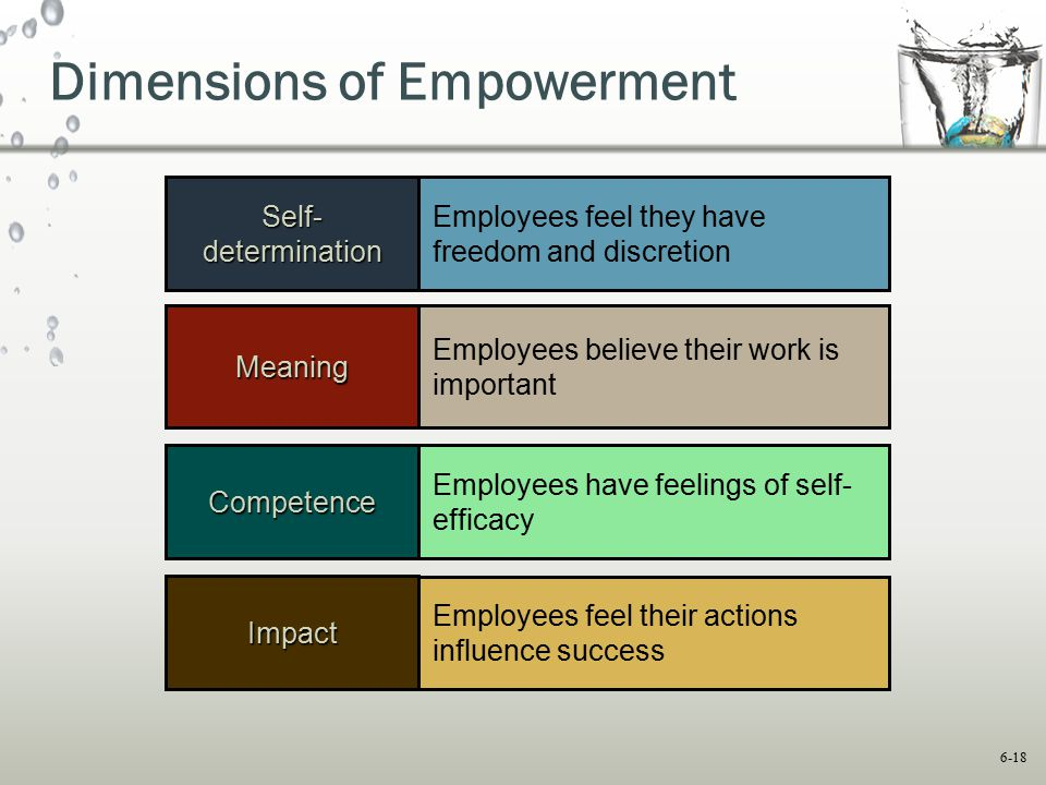 Dimensions of Empowerment