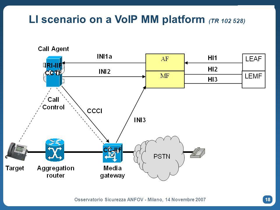 LI scenario on a VoIP MM platform (TR 102 528)
