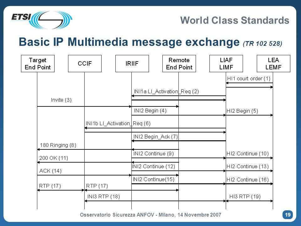 Basic IP Multimedia message exchange (TR 102 528)