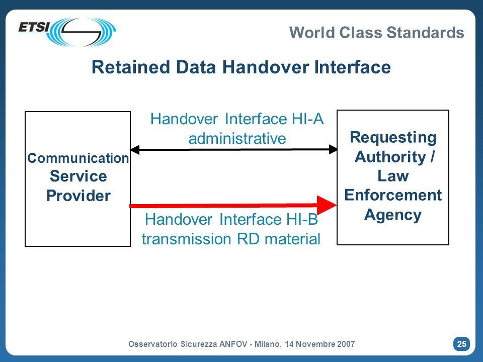 Retained Data Handover Interface