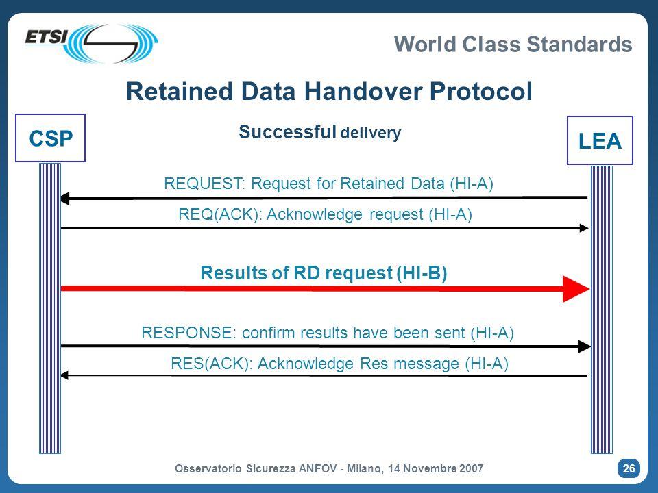 Retained Data Handover Protocol