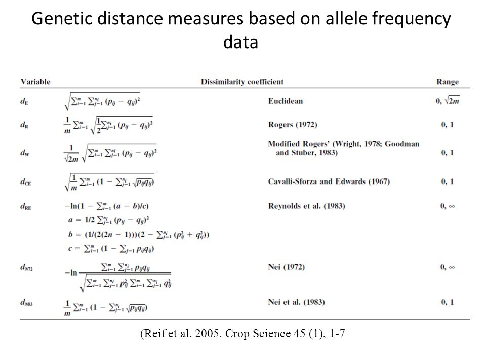 Genetic distance measures based on allele frequency data