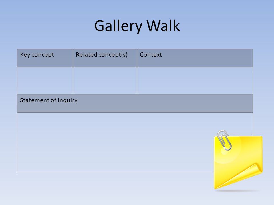 Gallery Walk Key concept Related concept(s) Context