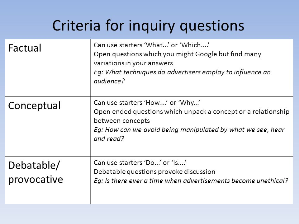 Criteria for inquiry questions