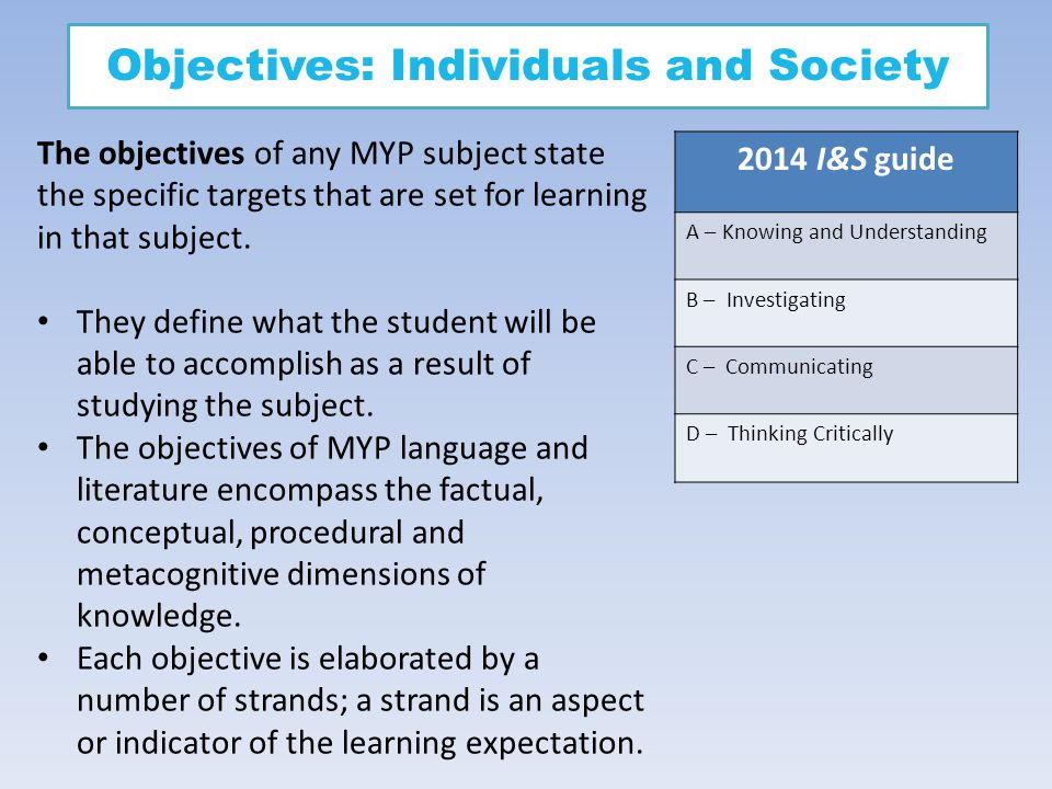 Objectives: Individuals and Society