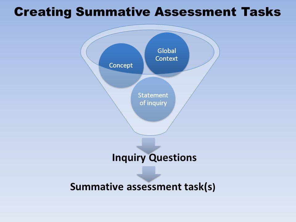 Creating Summative Assessment Tasks