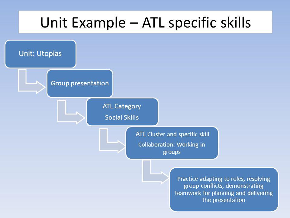 Unit Example – ATL specific skills