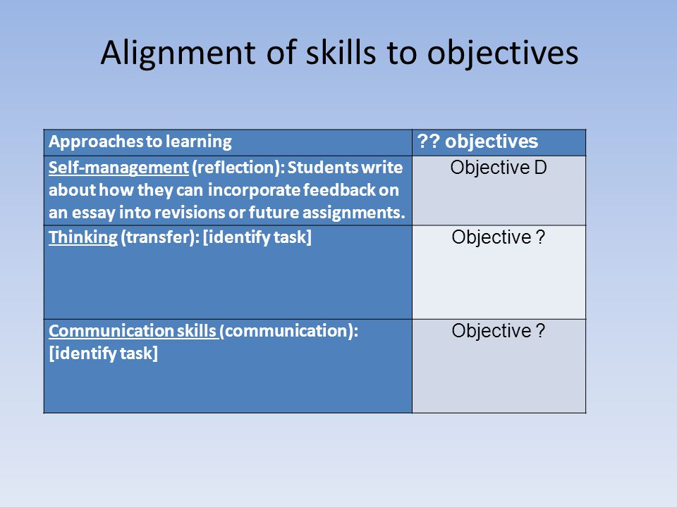 Alignment of skills to objectives