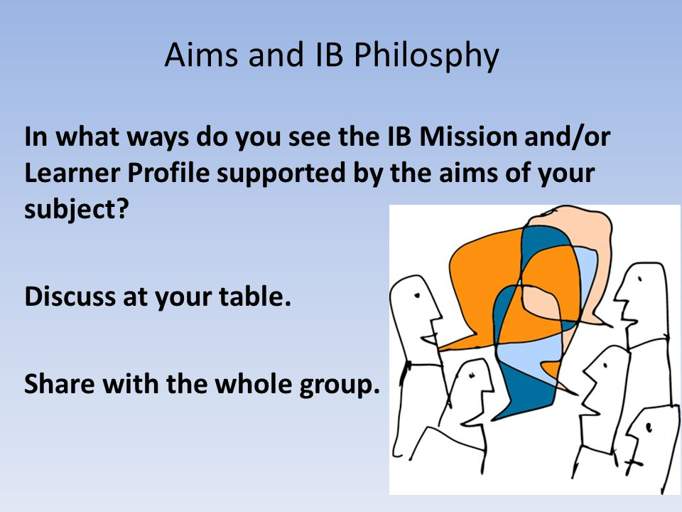 Aims and IB Philosphy