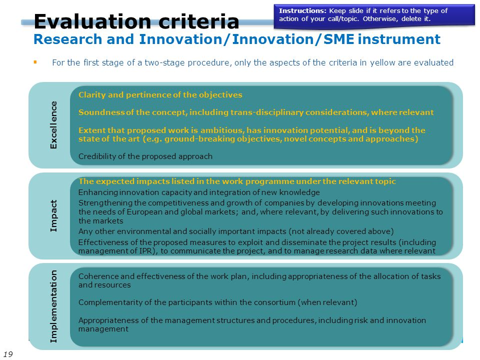 Evaluation criteria Research and Innovation/Innovation/SME instrument