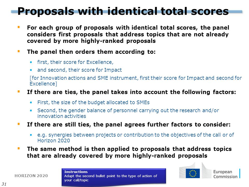 Proposals with identical total scores
