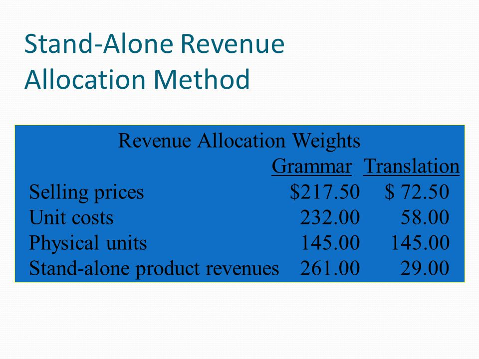 Stand-Alone Revenue Allocation Method