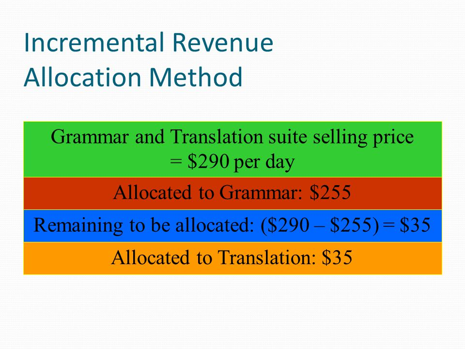 Incremental Revenue Allocation Method