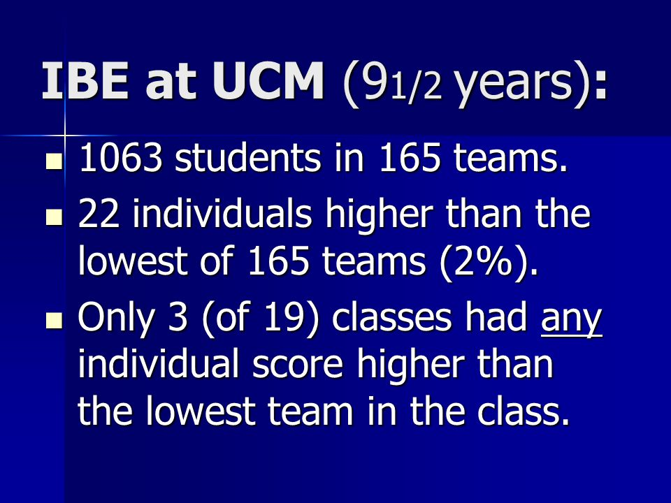 IBE at UCM (91/2 years): 1063 students in 165 teams.